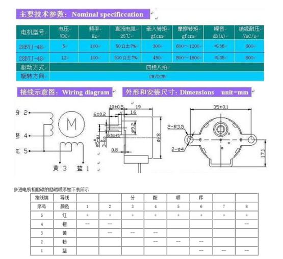 基于FPGA的步进电机控制实现