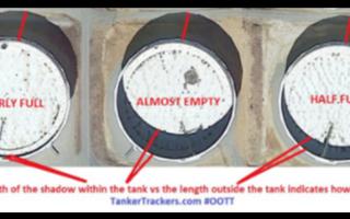 如何利用卫星图像对储油罐的体积进行估计