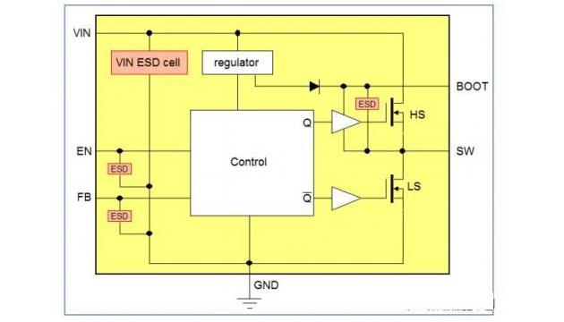 为什么电源IC会损坏原因有哪些