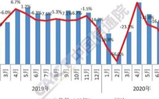 预计9月国内市场5G手机出货量占同期比例的66....
