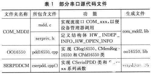 http://www.reviewcode.cn/wulianwang/171476.html
