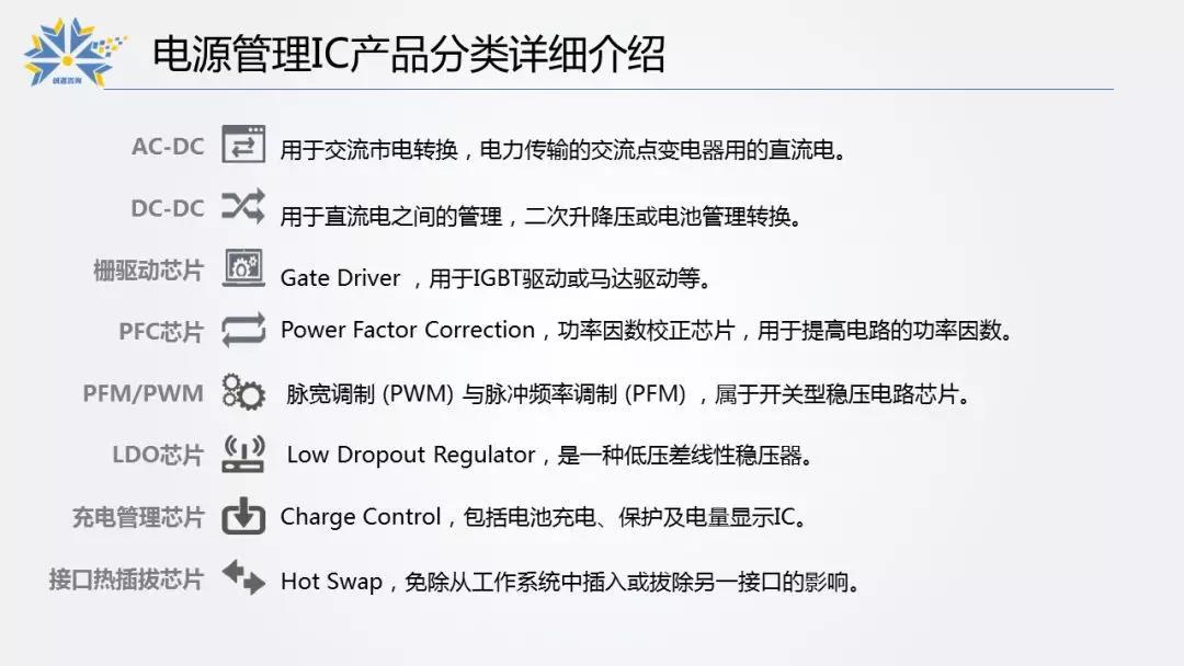 6.電源管理IC分類詳情.jpg