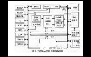 基于低功耗高性能DSP芯片TMS320VC550...