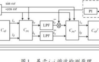 有源電力濾波器和低通濾波器的電路設計與應用分析