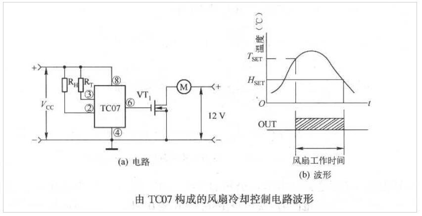 温度传感器TC07构成的风扇冷却控制电路