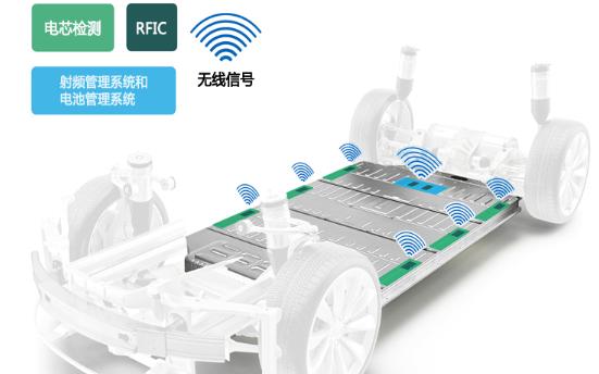 ADI公司推出汽车行业首款用于电动车的无线电池管...
