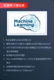 6大类针对大厂AI工程师面试中常见的问题
