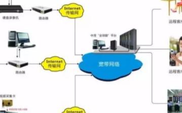 全数字计算机智能监控系统在娱乐场所的应用分析