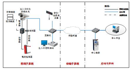 商业综合体综合安防系统的功能、特点及应用分析