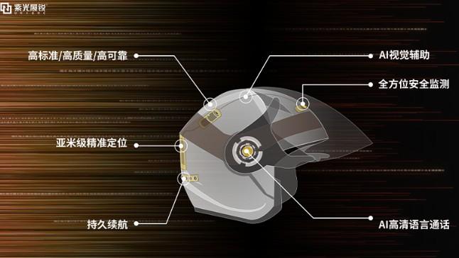 展銳將360環視和智能后視技術融入解決方案組合 滿足騎手姿勢不同需求