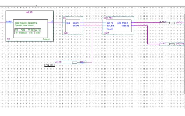 使用FPGA实现串口通信实验的详细资料说明