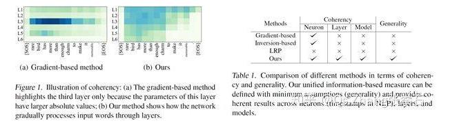 新一代人工智能新课题:神经网络的深度解析