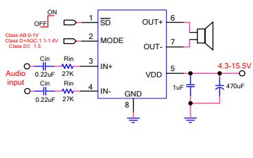 LPA2101 F類單聲道音頻放大器的數據手冊