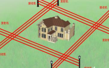 关于别墅、小区周界防范入侵报警系统解决方案的介绍