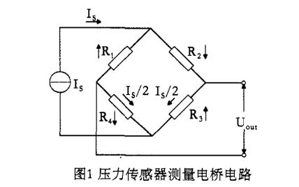 使用TMS320F2810實現壓力傳感器的數據采集與溫度補償系統的設計