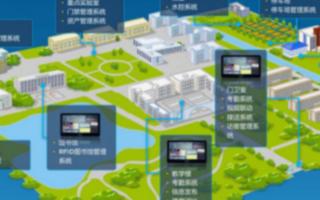 """长飞F5G为""""新基建""""垂直行业提供智慧化综合服务"""