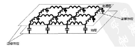 如何实现一个低阻抗的电源分配系统
