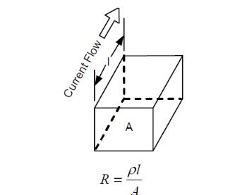 電源模塊布局中考慮元器件的寄生參數