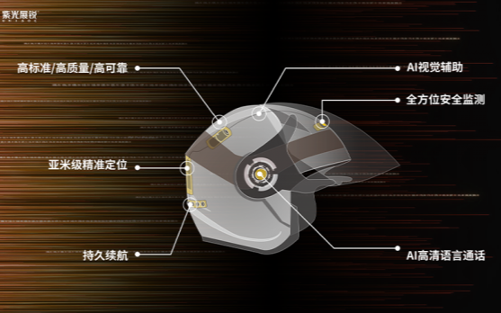 紫光展锐推出全球首款芯片级智能头盔解决方案;华为海思推出首批 HiSpark 开发套件…