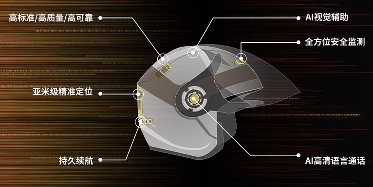 高度集成芯片方案打造的智能头盔有哪些多个优势?