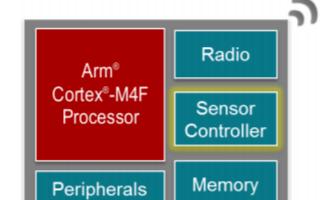基於TI超低功率感測器控制器實現低功耗智能儀錶應用