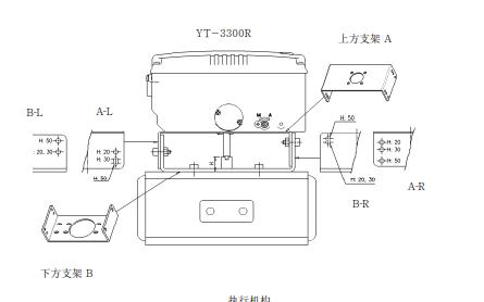 YT-3300和YT-3350系列智能閥門定位器的使用說明書