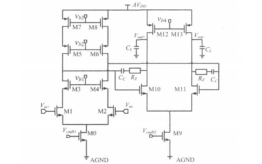 如何設計用于運算放大器的共模反饋電路的詳細資料說明