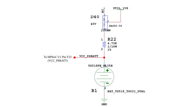 ZCU106开发板的用户指南免费下载
