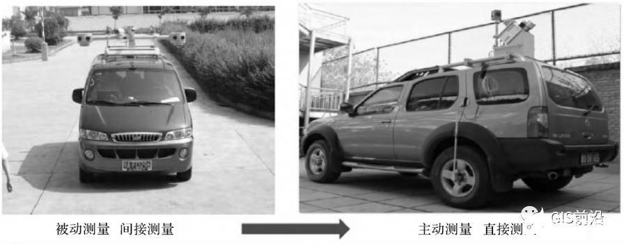 采用无人机机载三维激光雷达+地面站补点的方式应用研究