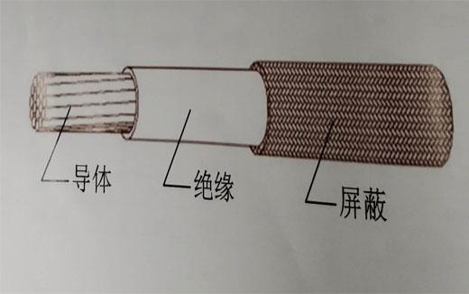 教大家如何准确检查快速辨别高温电线电缆的真伪