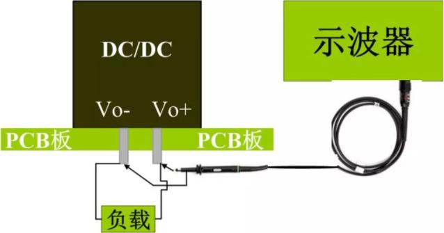 电源模块DC-DC隔离型的测试方法是怎样的