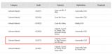 NCM712电池在中国会有市场吗?