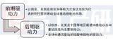 GGII预计2025年全球基站锂电池的市场需求将...