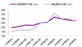 高镍811之辩:中国电动汽车和动力电池产业正再次...
