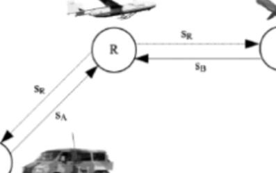 无人机在移动通信中的应用优势及存在哪些挑战
