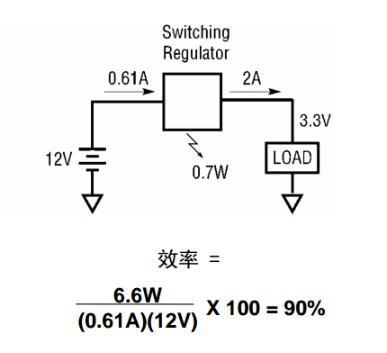 控制器与稳压器实例对比 简化的降压开关电源实例
