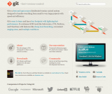 Git在实际工作中的基本使用方法