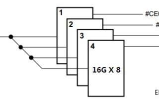 基于magnum 2測試機的NAND FLASH的測試解決方案分析
