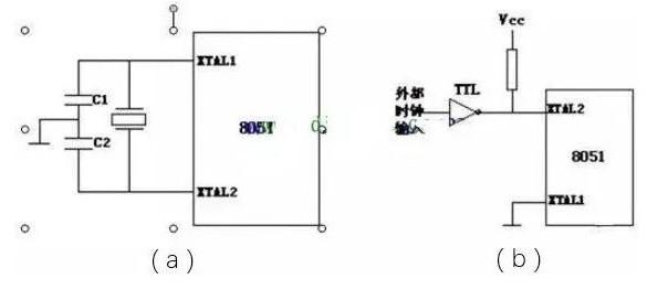 当单片机利用外部12MHZ晶振构成振荡电路作为时钟源的电源情况