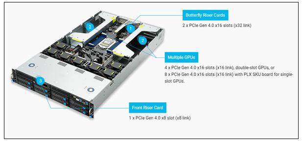 华硕推新型2U单插槽GPU服务器,配备ARM 6...