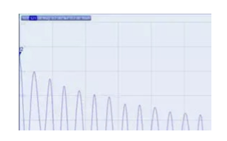 如何使用矢量網路分析儀測試針對非標稱50Ω的線纜