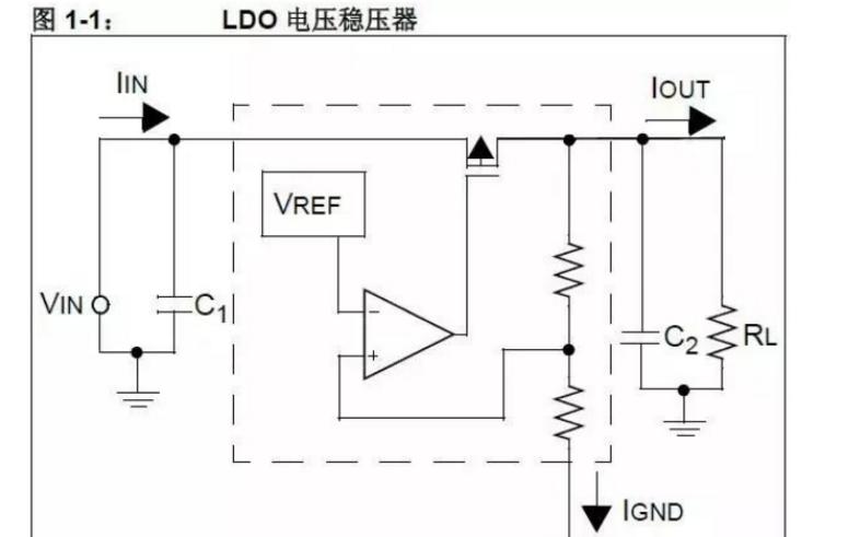 MCU电源5V转3.3V电平的方法有哪些
