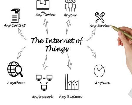 物聯網技術在智慧農業方面的應用