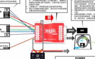 采用NAZA LITE在无人机中安装调参软件的步...