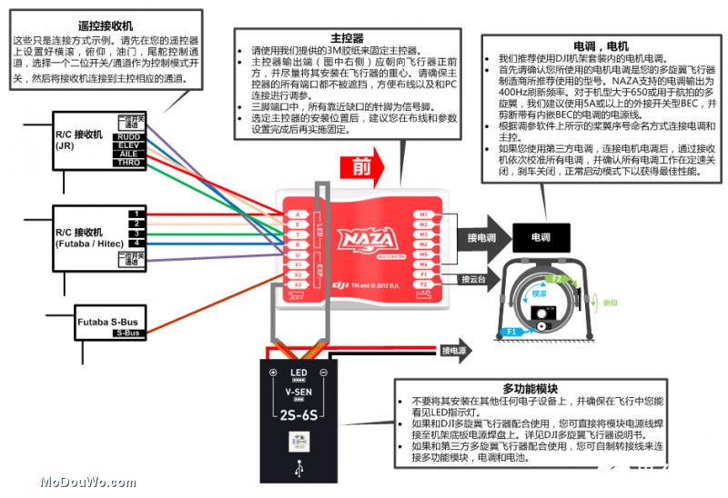 采用NAZA LITE在无人机中安装调参软件的步骤分析