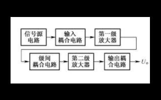 多级放大器结构与各单元电路作用和电路分析