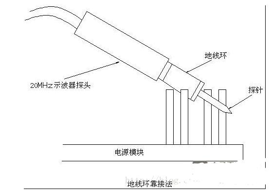 DC/DC 模块的电源纹波正确的测量方案