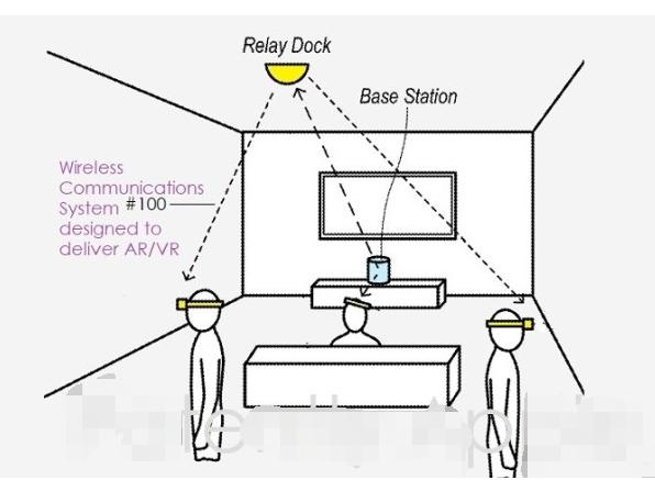 USPTO公布苹果AR/VR新专利_基于毫米波无...