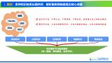 工业互联网标识解析体系的发展趋势