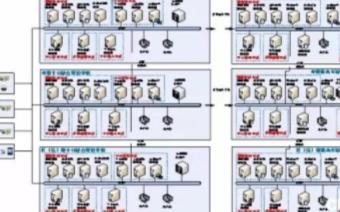 交通视频管理应用平台的功能、特点及实现设计